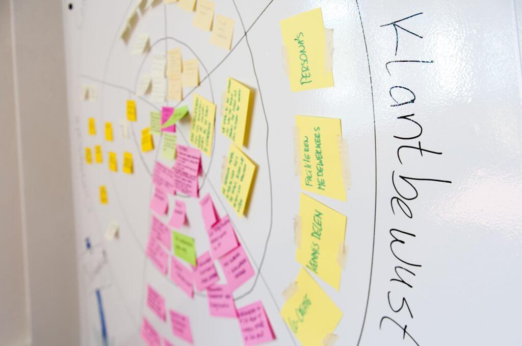 Brainstormwand op kantoor