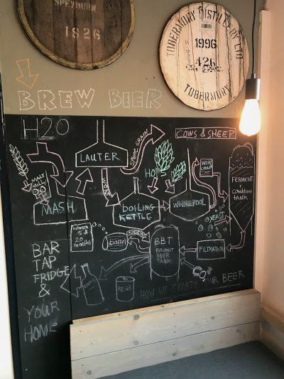 Magnetische schoolbordverf muur